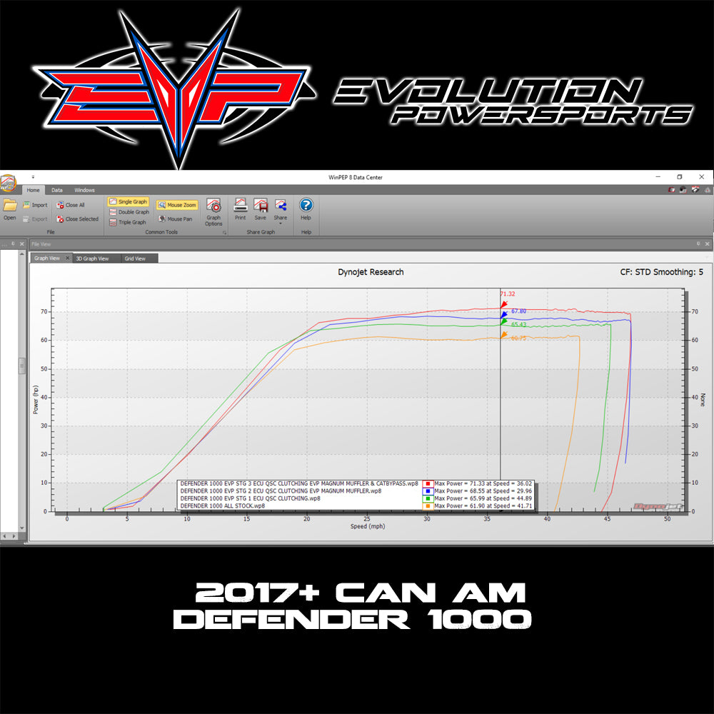 can_am_defender_1000_ecu_programming_dyno