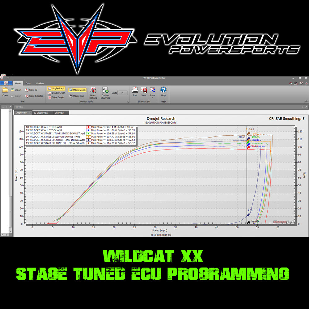texton_wildcat_xx_ecu_tuning_programming_exhaust_dyno_WEB