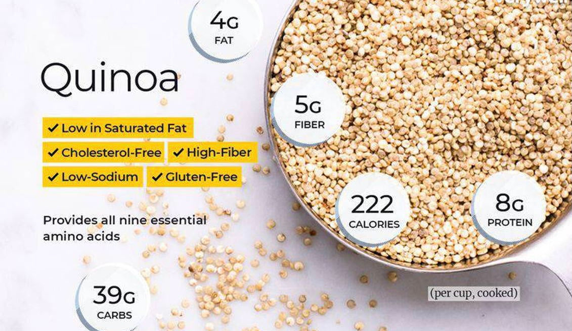 Quinoa: A Super Grain