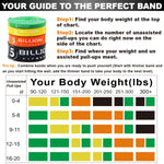 5BILLION Latex Resistance Streching Band Set - Pull Up Assist Bands Exercise Muscle Ups Powerlifting 4 Pieces / Case