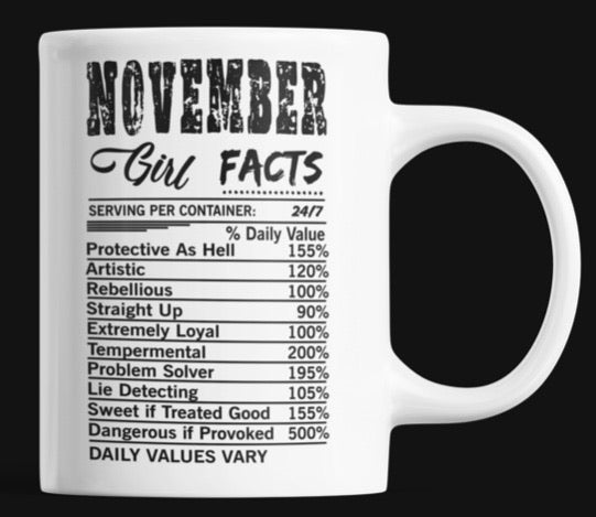 Birth Month Mug