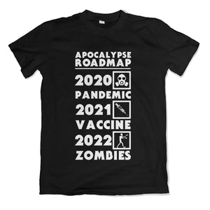 Apocalypse Roadmap