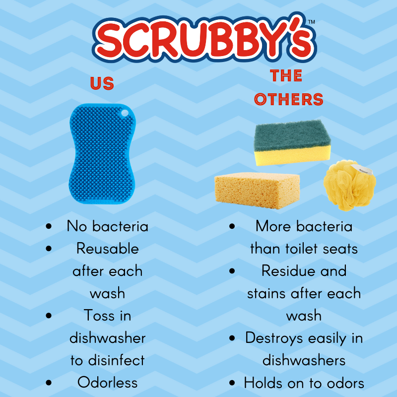 Shell Scrubby's Long-Lasting Non-Abrasive Silicone Scrubber