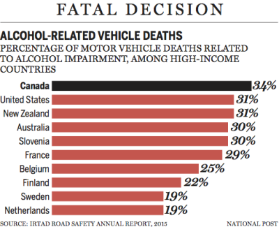 Statistical map on DUI crashes