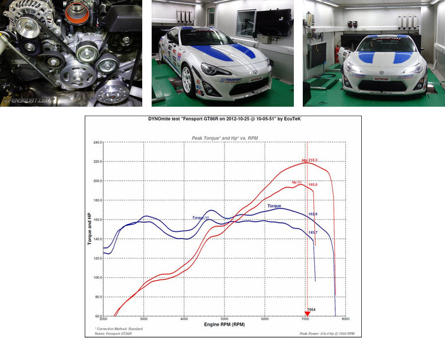 GT86 Ecutek remap September 2012 on the dyno at Ecutek