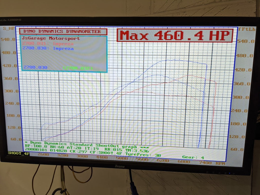 gt86 avo turbo dyno graph gtx3076 rod only stock pistons