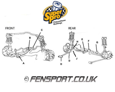 SuperPro - Front Wishbone - Front Bush Kit 34mm - Starlet, Paseo, Cynos, Sera - SPF1888K