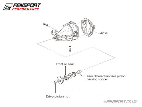 Rear Differential - Crush Tube - GT86 & BRZ