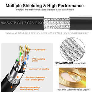 Ethernet Cable 6 FT, VANDESAIL CAT 7 Internet Network Cable RJ45, High Speed Cat7 Round Patch Cord for Router, Modem, Gaming, Switch