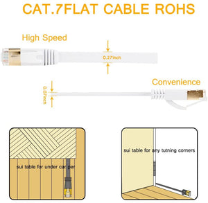 CAT 7 Ethernet Cable, 16ft VANDESAIL RJ45 High Speed Network Cable STP Gigabit (5m/ 16ft, White)