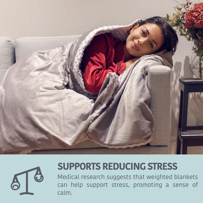 The Mela Comfort Weighted Blanket