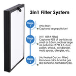 3in HEPA & Activated Carbon Filter 45W Air Purifier Cleaner Sterilizer