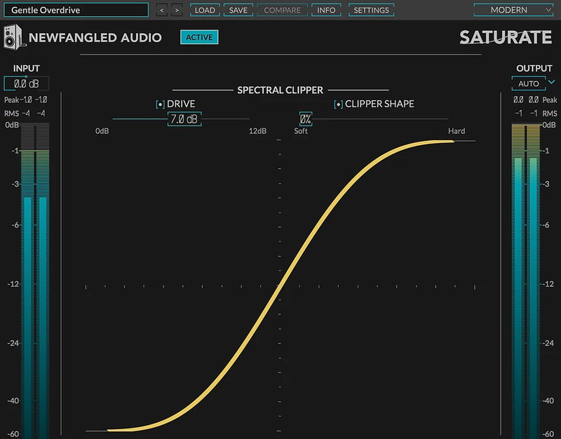 Newfangled Audio Saturate Spectral Clipper and Psychoacoustic Overdrive Plug-In (Download)