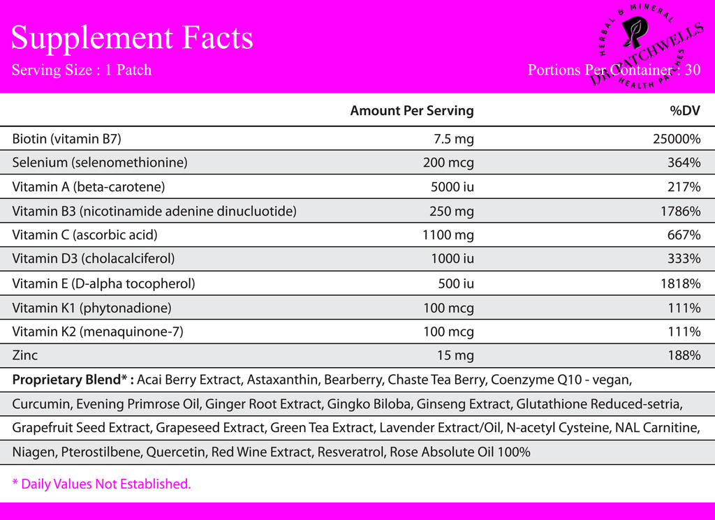 Beauty Plus Patch Supplement Facts