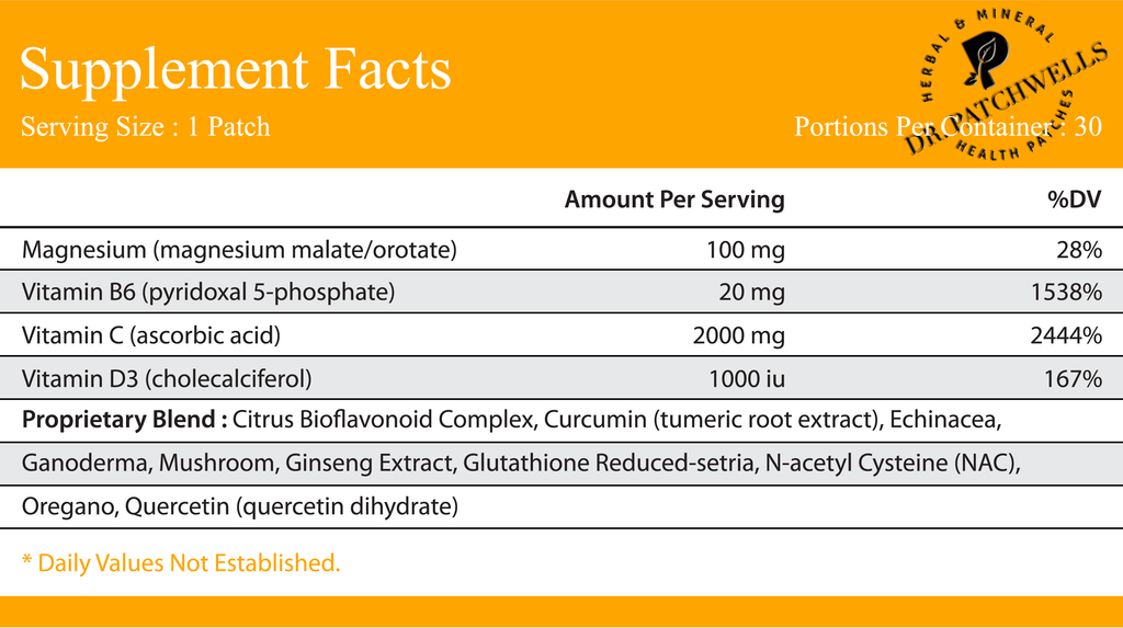 Immuno Defence Supplement Facts