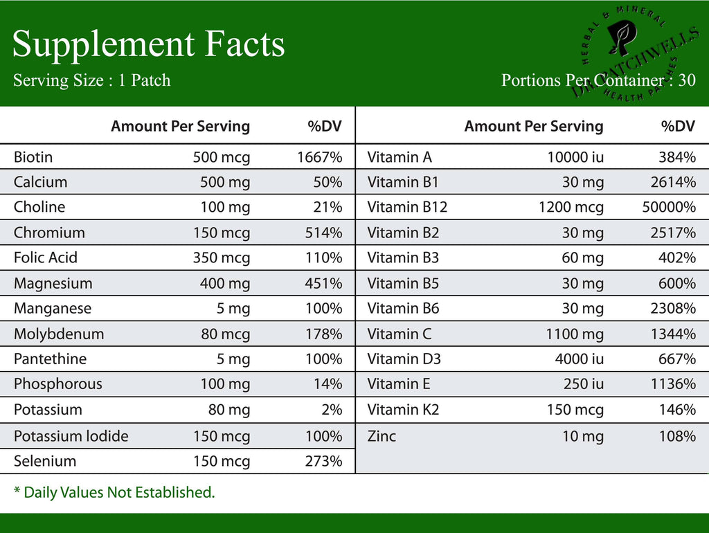 Multi-V Patch Supplement Facts