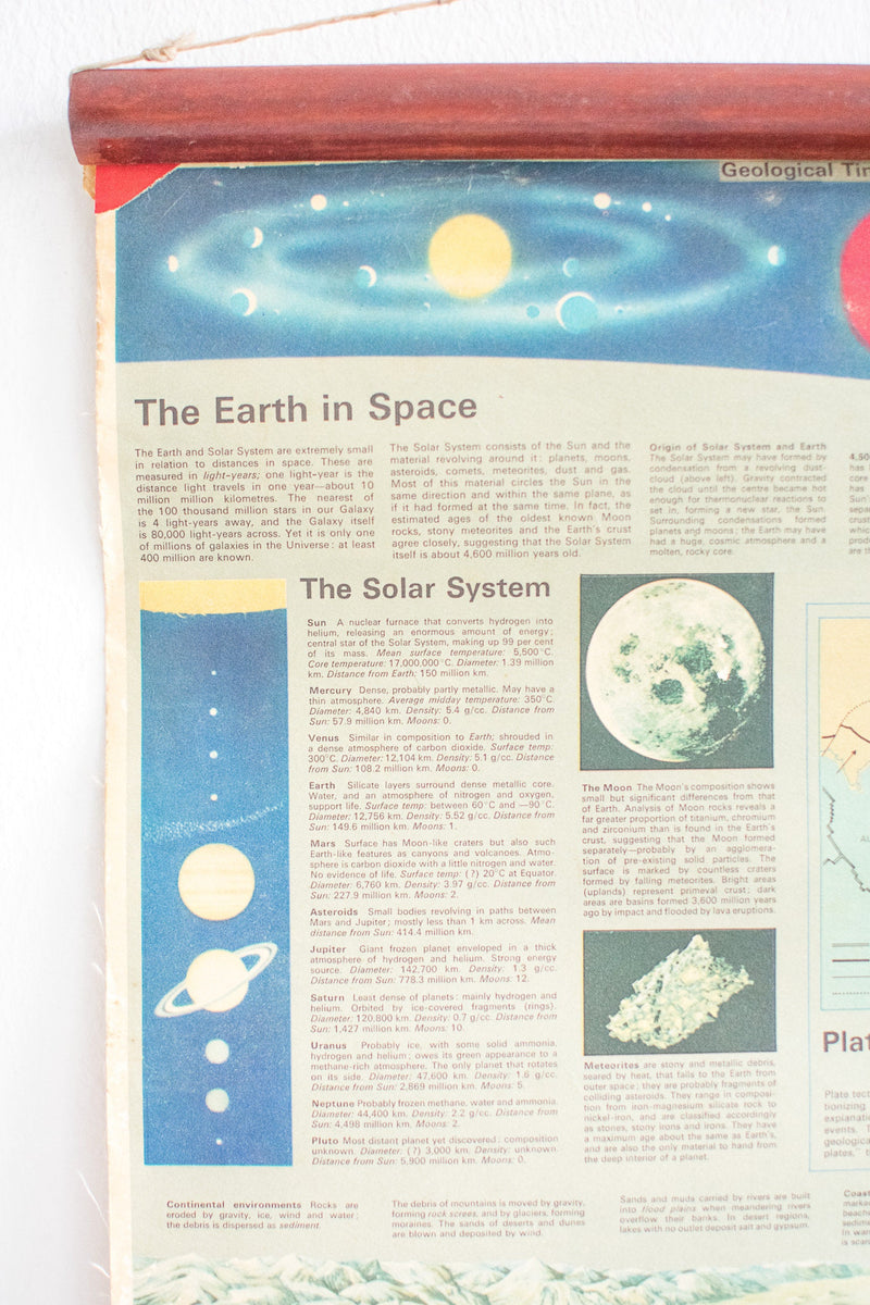 Schulkarte Geologie The Earth Sunday Times 60er Jahre Mighty Vintage