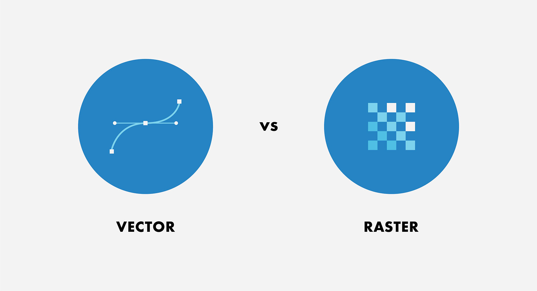 What is the difference between Vector and Raster images