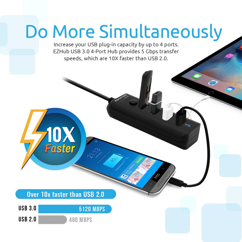 Ultra-Fast Portable USB 3.0 Hub with 4 Charge and Sync Ports