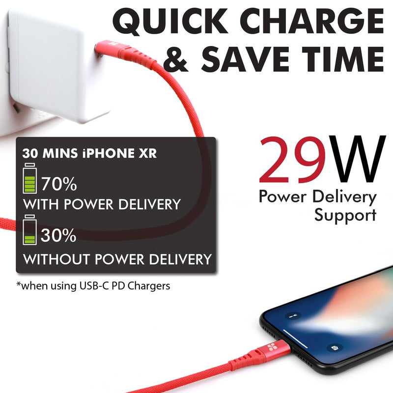 PowerCord Red