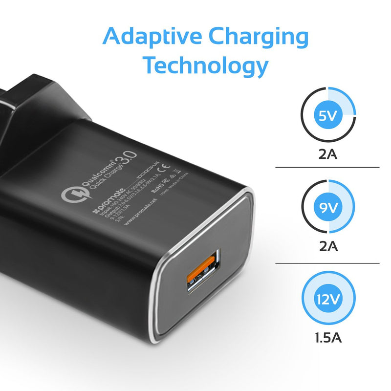 Ultra-Fast USB-CTM Charging Kit with Qualcomm® Quick Charge 3.0