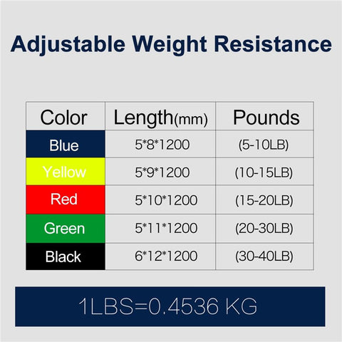 WELLBANDS™ 11PC RESISTANCE BANDS SET