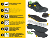 NAT'S Safety Footwear - S535