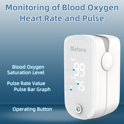 Pulse Oximeter Fingertip, Blood Oxygen Saturation Monitor, Heart Rate and Fast Spo2 Reading Oxygen Meter,Large LED Display -Metene Portable Oximeter with Lanyard and Batteries