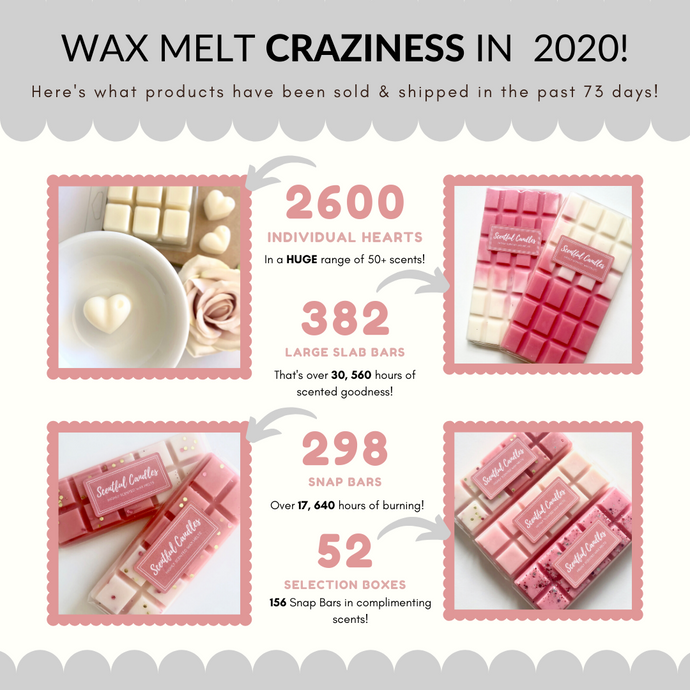 What a Wax Melt CRAZY 2020 so far!