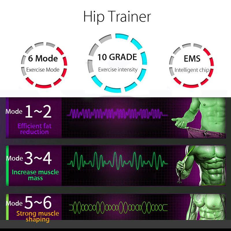 EMS Hip Trainer™ ABS Buttock