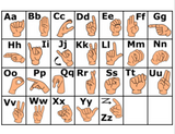 ASL Numbers & ABC's Bundle