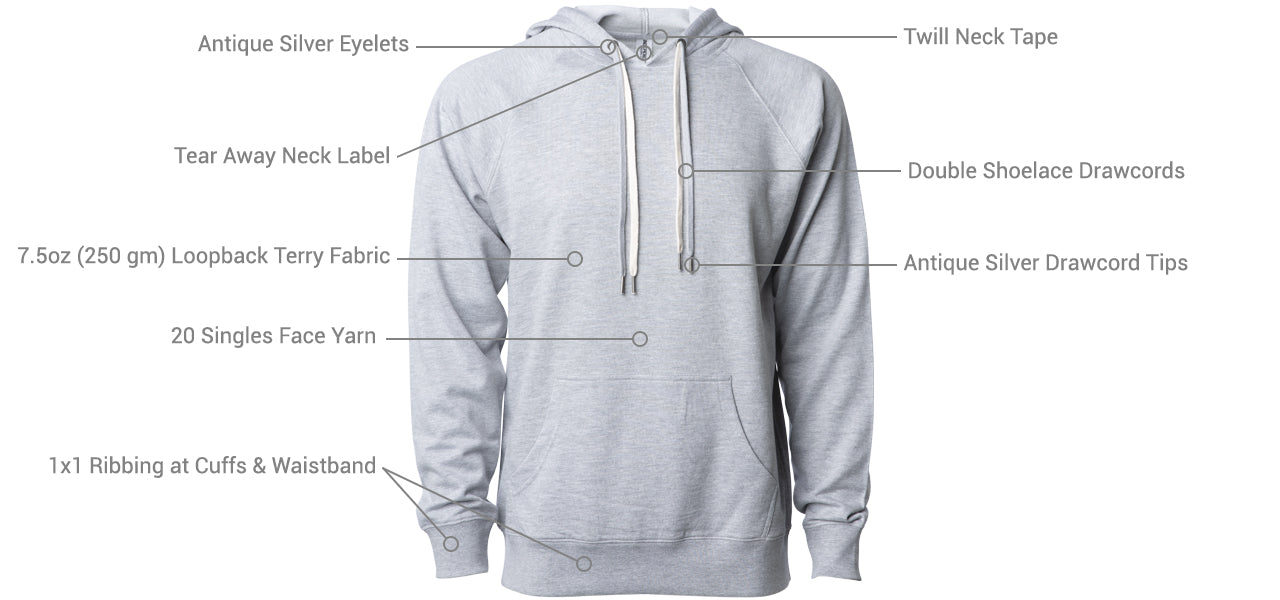 UNISEX LIGHTWEIGHT LOOPBACK TERRY HOODED PULLOVER DETAILS