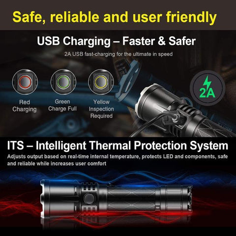 Navely Flashlight High Lumens Super Bright Waterproof(Limited Stock)