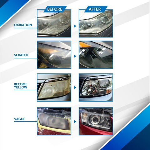 Headlights Restoration Polish tool