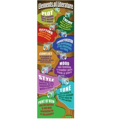 Elements of Literature Poster