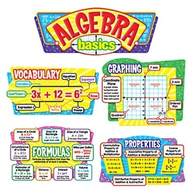 Algebra Basics Bulletin Board Set