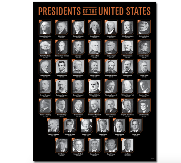 Presidents of the United States Chart