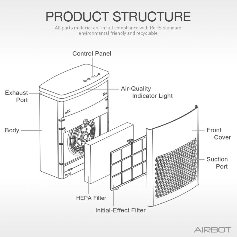 Airbot A1000 Air Purifier Active Charcoal HEPA Filter