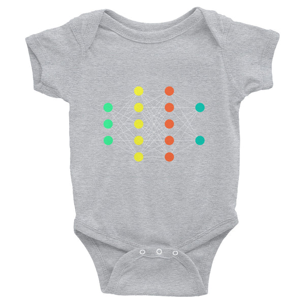 Neural Network Infant Bodysuit