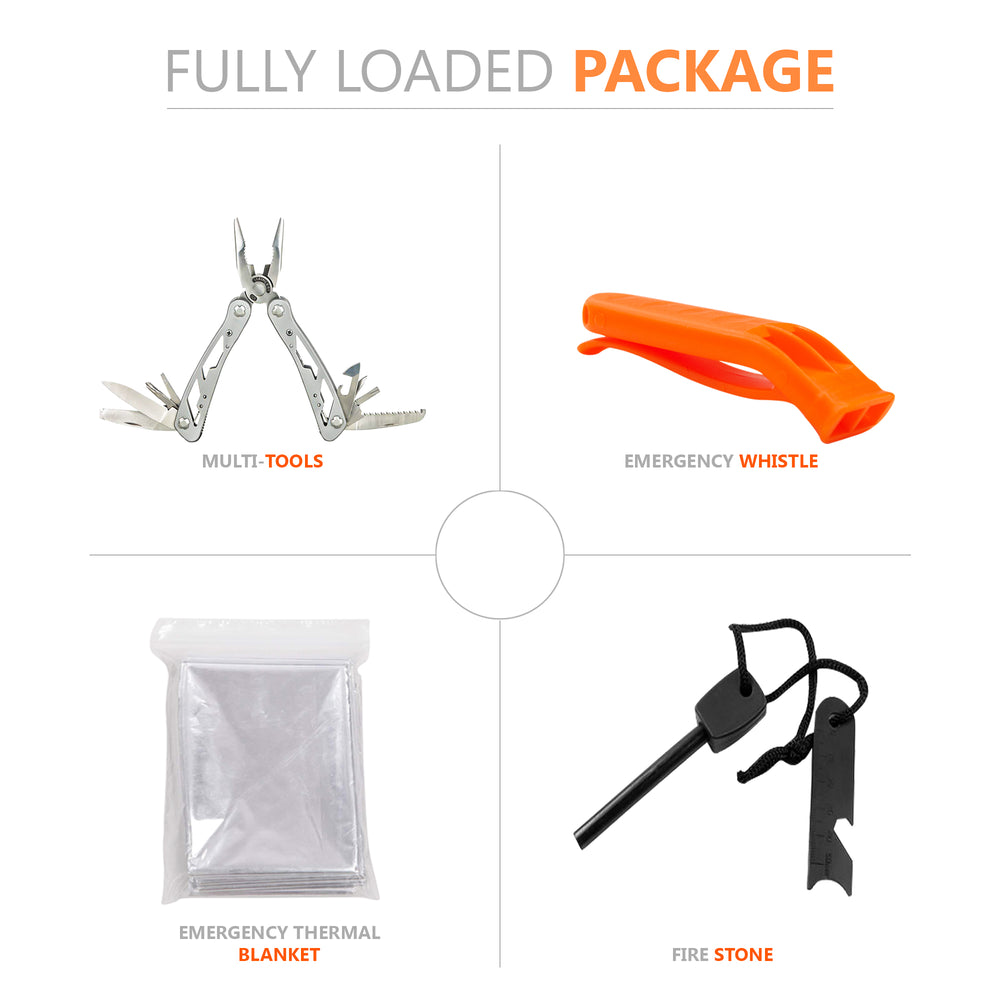 FULLY LOADED PACKAGE