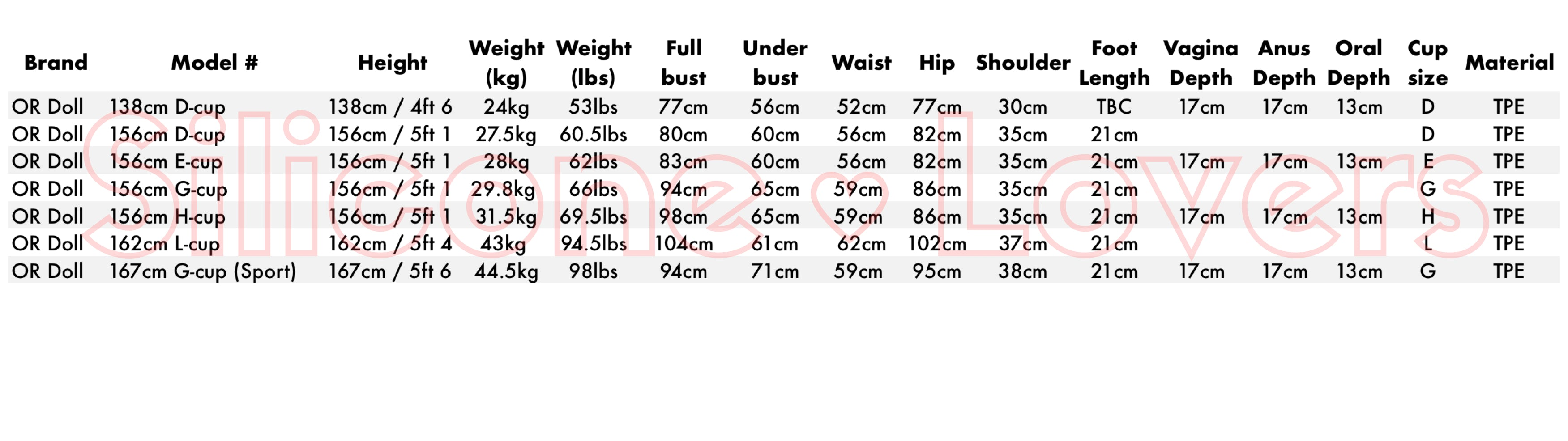 OR Dolls size chart and measurements for love dolls and sex dolls