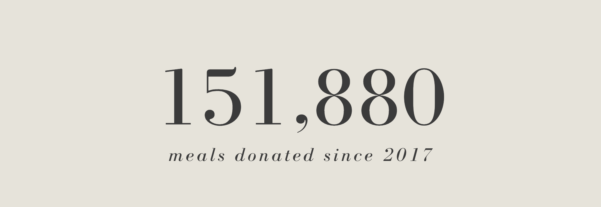 151,880 meals donated by Scoria World since 2017