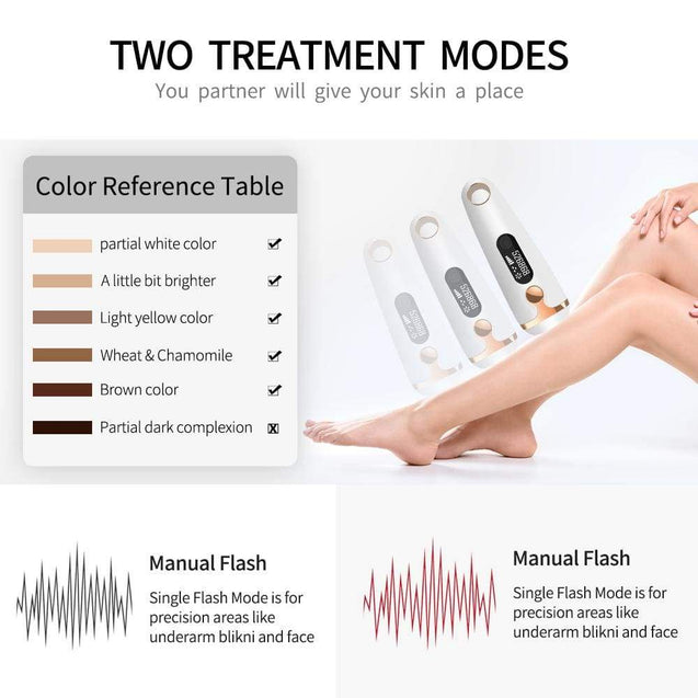 Silk Touch Pro IPL Hair Removal Device - SoTrendify