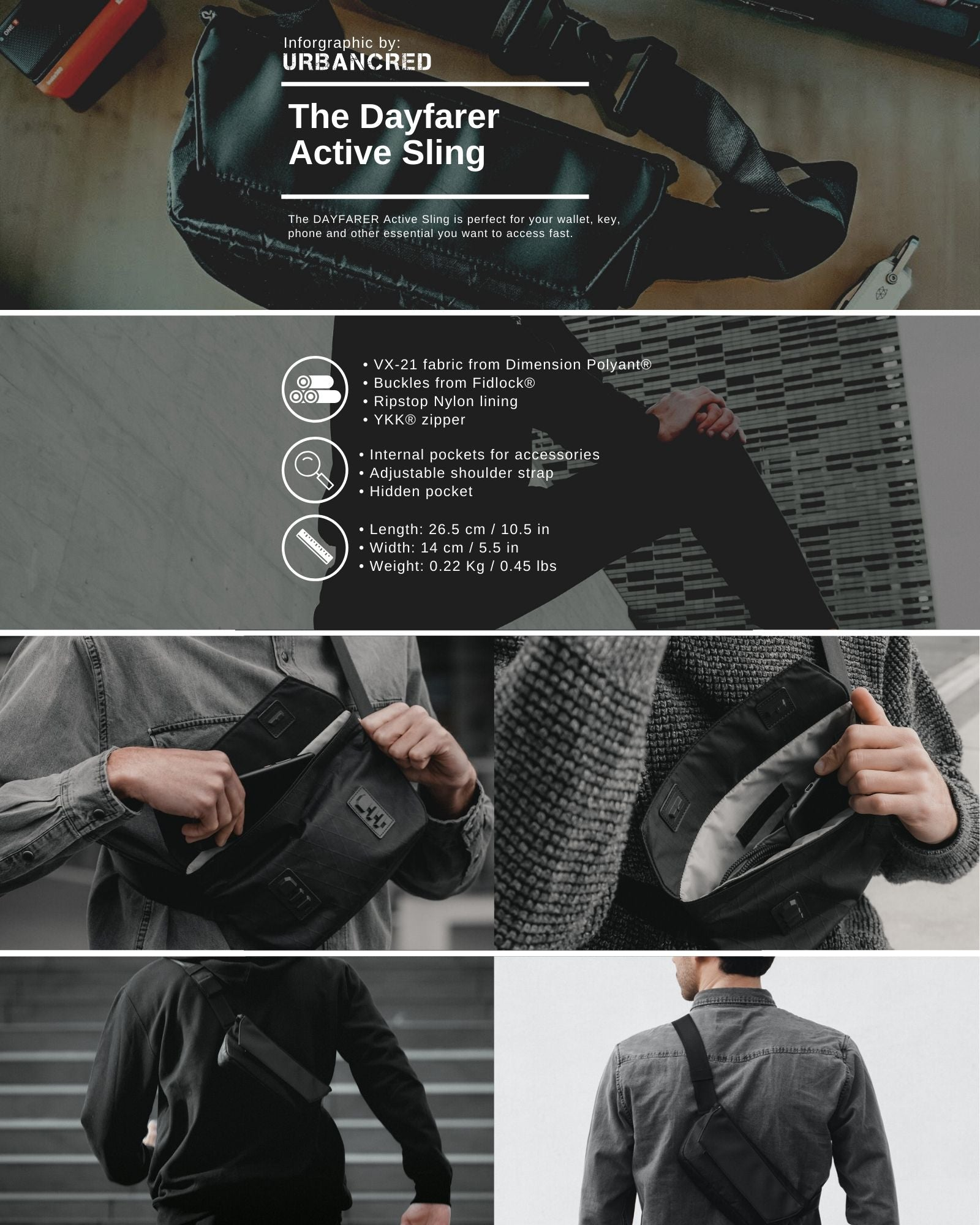 UrbanCred Infographic for the Dayfarer Active Sling
