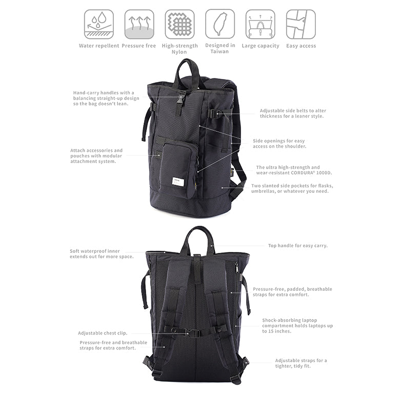 Daypack Series - UrbanCred