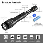 Portable Outdoor Torch Zoomable Flashlight - A dependable, powerful& practical escort your outdoor adventures!