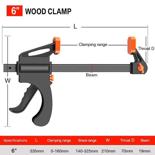 SpeedClamp™ Woodworking Tool
