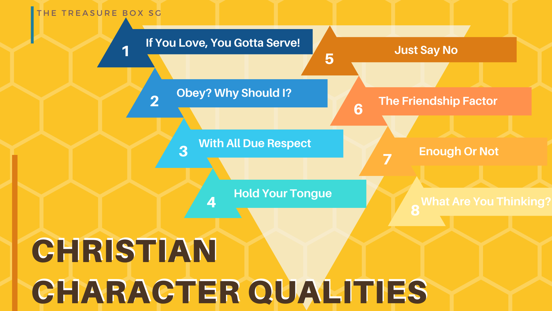 Christian Character Qualities