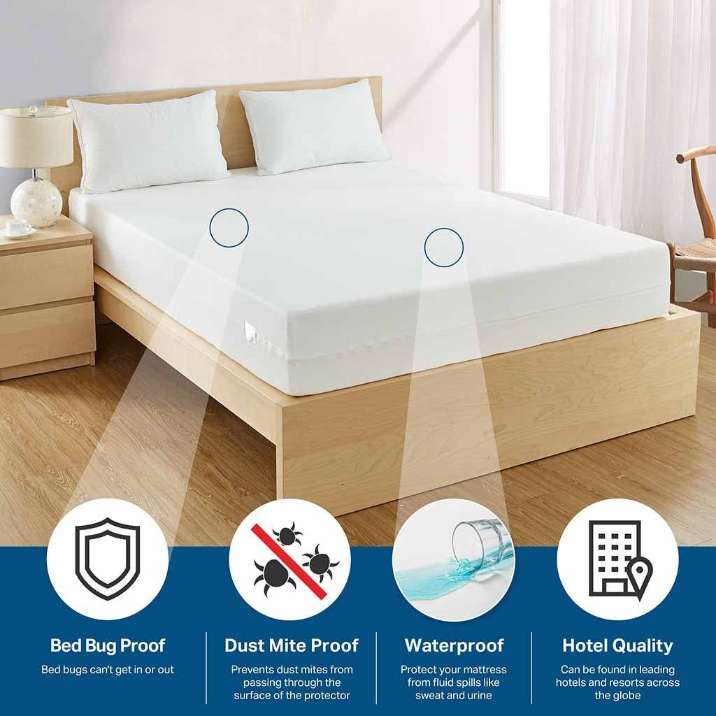 Our bed bug proof mattress covers were designed with the help of pest control and bed bug exterminators and the fabric was independently tested by Snell Scientifics, LLC.