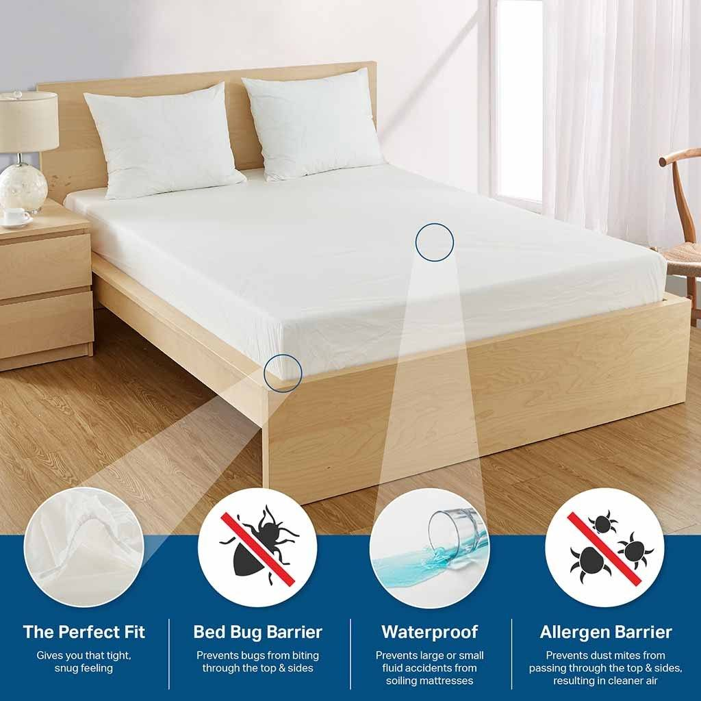 Fitted dust mite and waterproof covers for your mattress or box springs at a low cost. Our fitted waterproof vinyl mattress covers cover the top and sides your mattress.